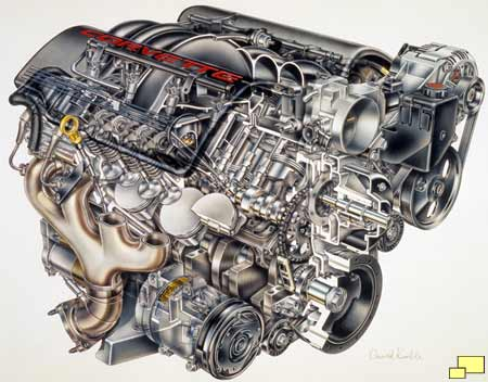 Why Are Trucks So Expensive >> 6 Reasons Why The Chevy LS Engine is so Good