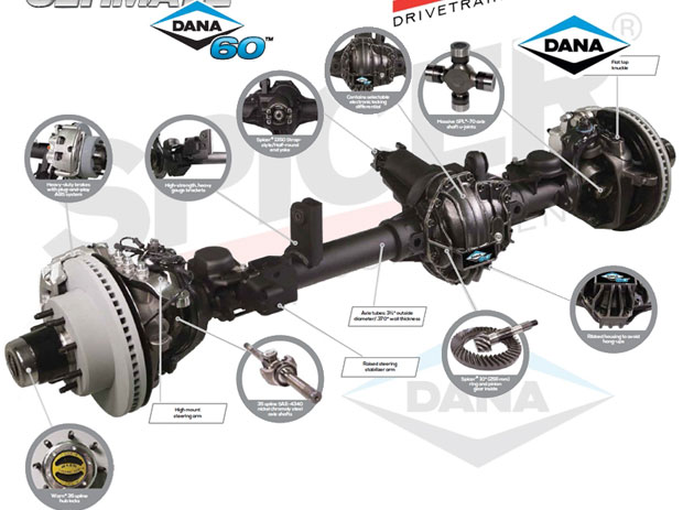 Dana 44 vs Dana 60: What's the Actual Difference?